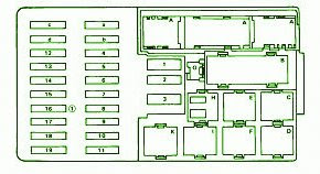 mercedes fuse box diagram fuse box mercedes 87 420sel diagram