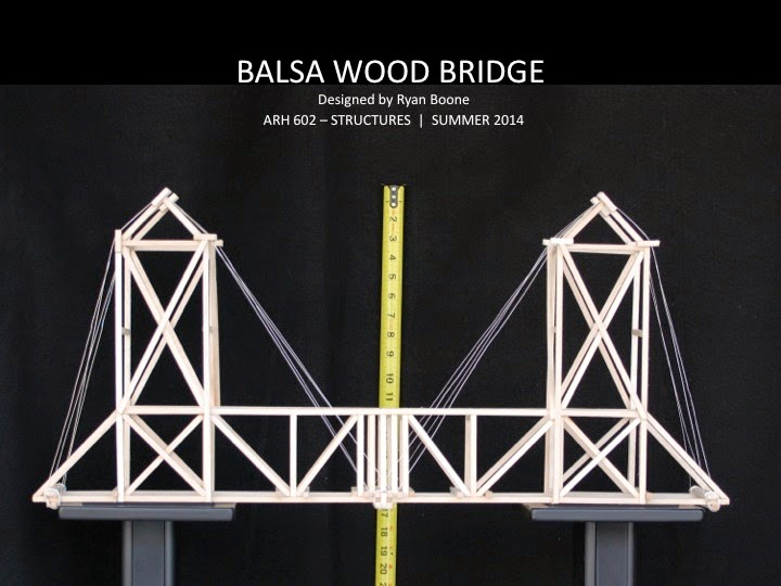 Designs Eye Balsa Wood Bridge Structural Test