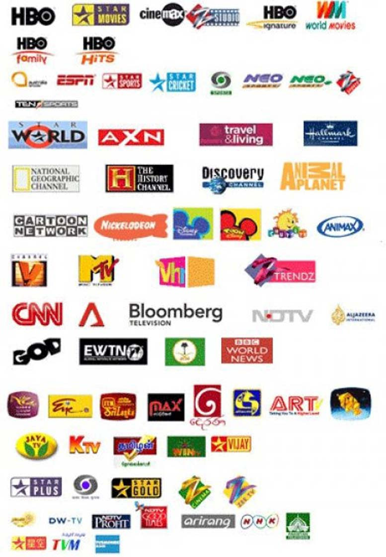 Tv Channel Logos Quiz Images