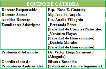 EQUIPO DE CATEDRA