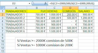 Ejemplo función SI anidados Excel