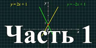 График Линейной функции. Часть 2. Интерактивное flash-пособие.