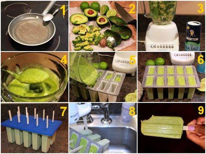 Make Ice Cream At Home (three Tutorials)