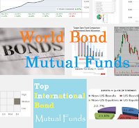 Best World Bond Mutual Funds 2015