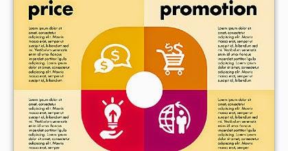 Majalah Pos 75 Contoh Judul Skripsi Manajemen Pemasaran Terbaik