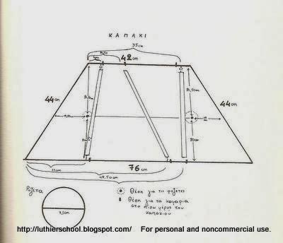 Σχέδιο καπακιού με καμάρια