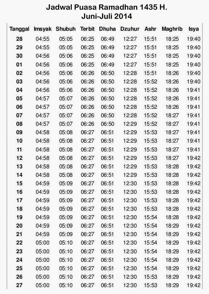 jadwal puasa ramadhan 1435 h. kota banjarmasin kalsel