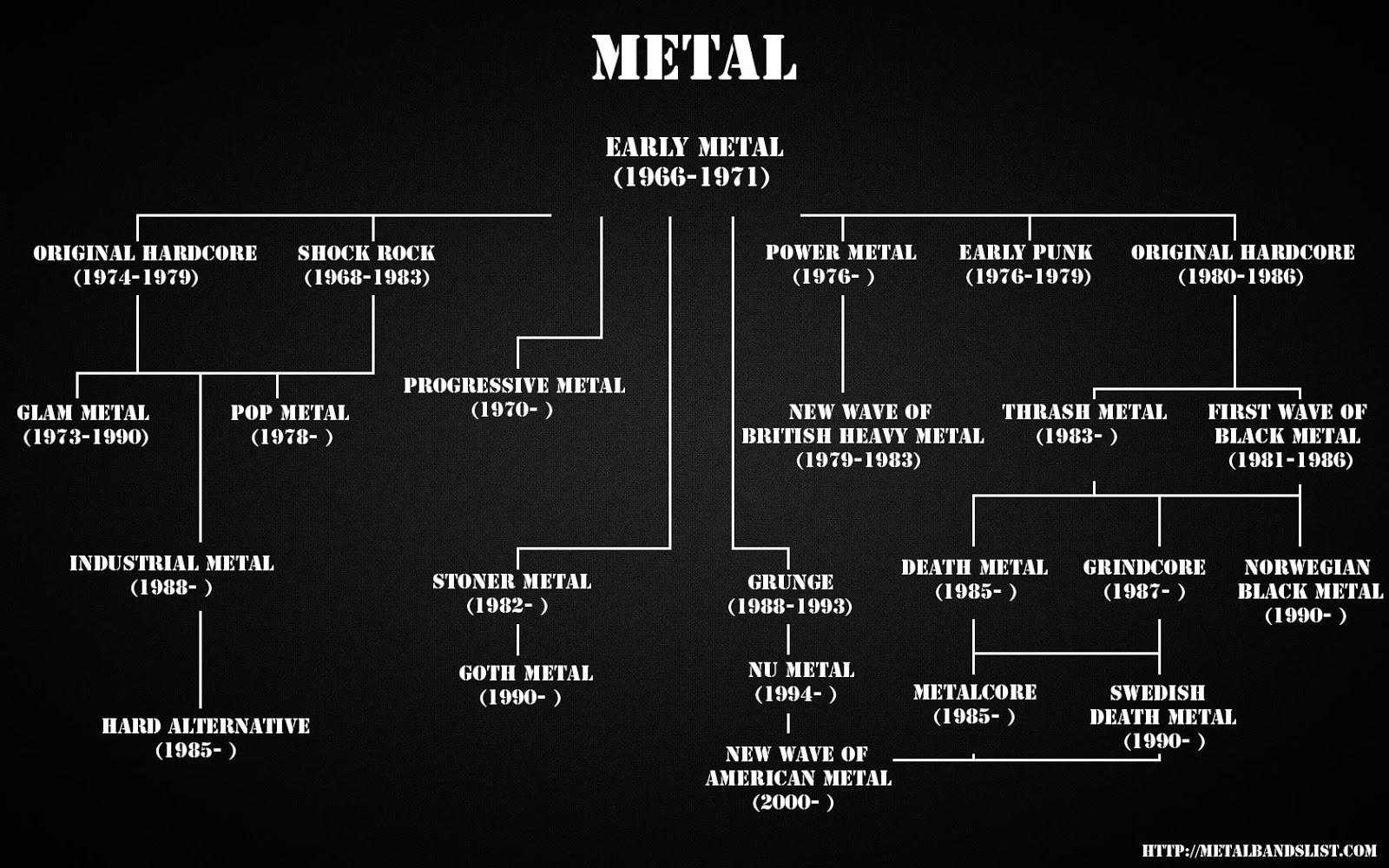 the evolution of metal - photo #8
