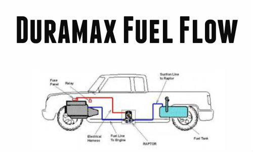 Toxic Diesel Performance   Duramax Diesel Fuel Pump Flow And Diesel Fuel Injection Cycle