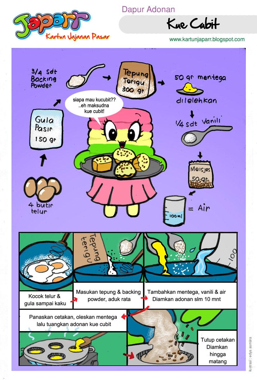 Gambar Kartun Makanan Tradisional Kata Kata Bijak