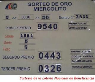 Resultados-Sorteo-Miercoles-15-de-Julio-2015-Loteria-Nacional