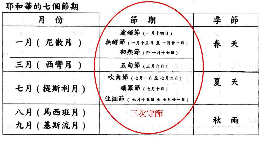 . 2010 - 2012 恩膏引擎全力開動!!