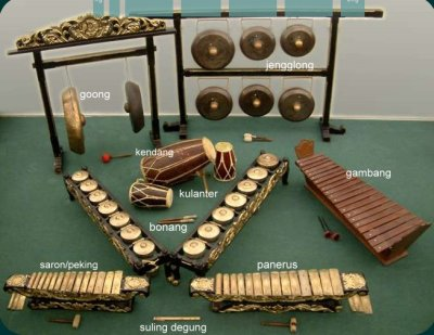 All About music: Alat musik tradisional indonesia