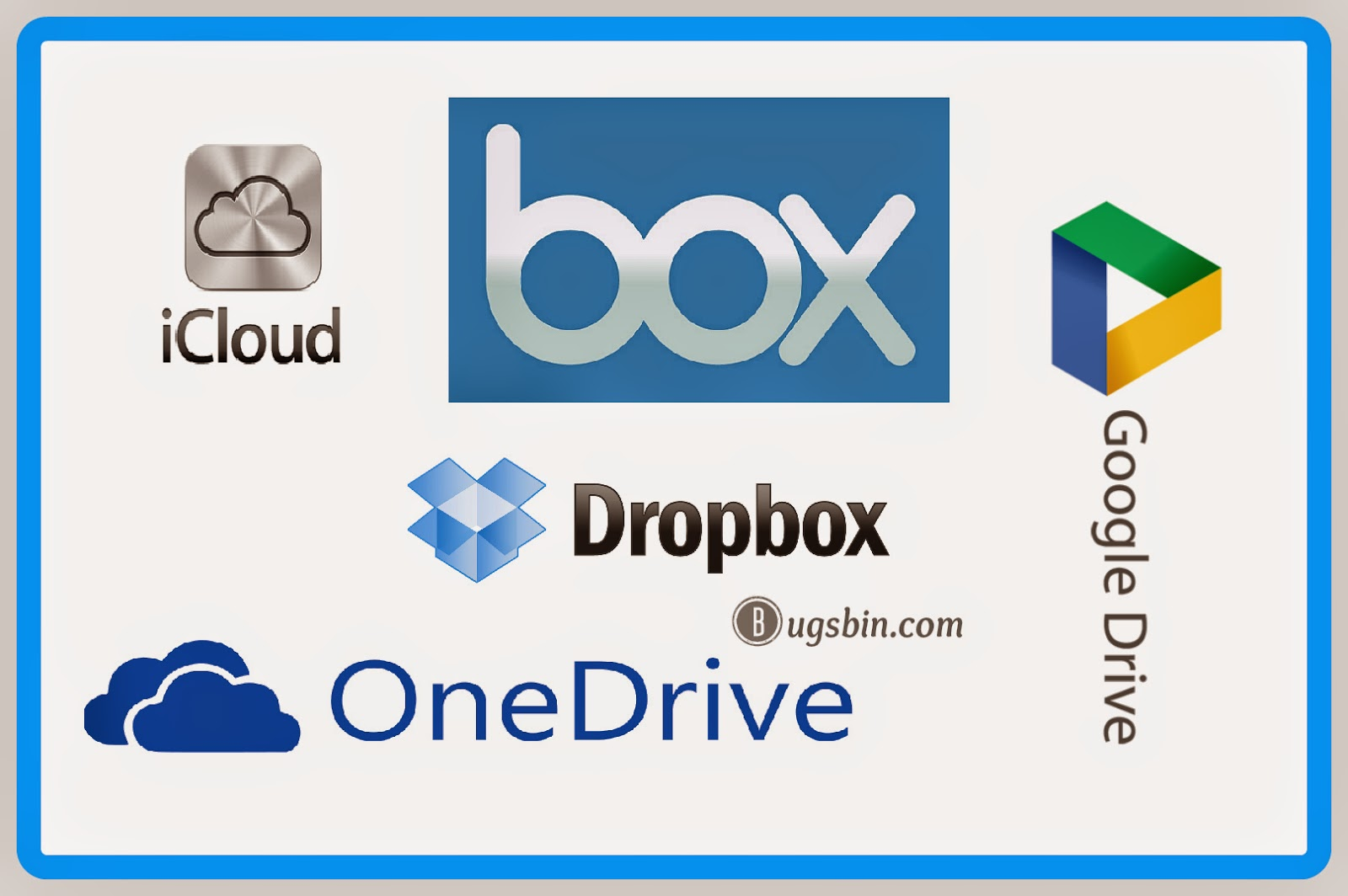 5 Best Cloud Storage Services Of 2017