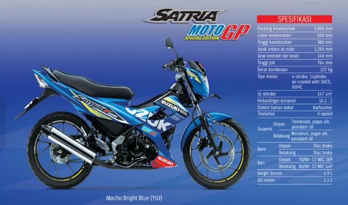 Suzuki New Satria F150 MotoGP Edition . . . desain semakin garang dan keren !