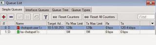 Cara Setting Limitasi Bandwidth Hotspot Pada Mikrotik