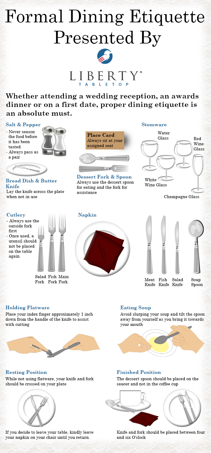 http://libertytabletop.com/2015/08/formal-dining-etiquette-by-liberty-tabletop/