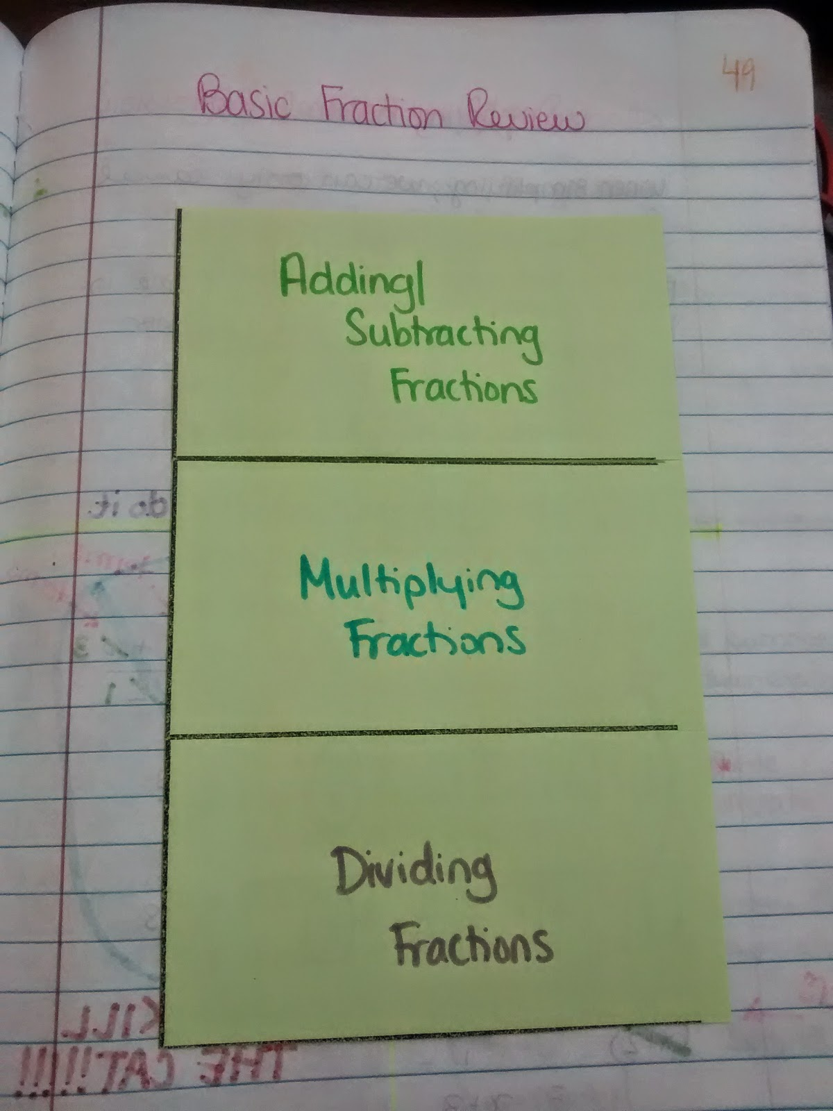 Fraction Review Foldable: