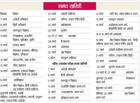 uniraj.ac.in Rajasthan University BA, MA Exam Time Table / Date Sheet Download 2014