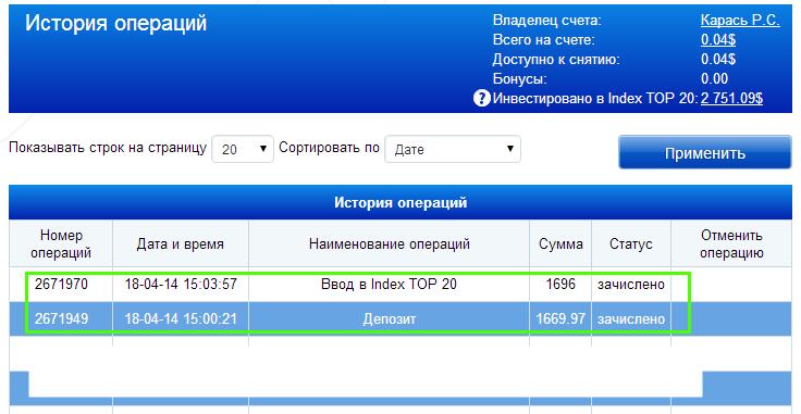 Инвестирование 60 000 руб ($1669) в программу Index TOP 20. Личный кабинет