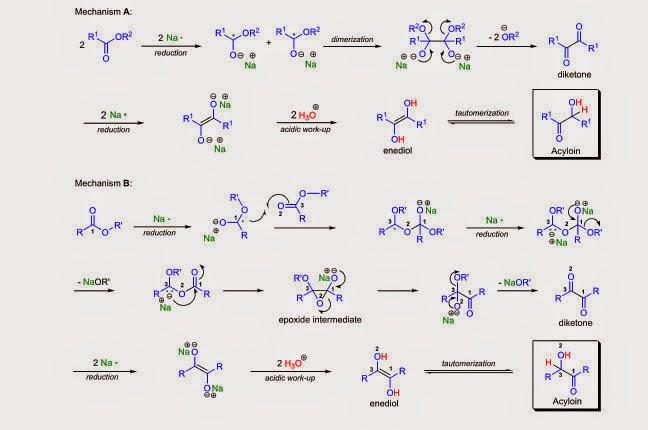 Preparation of cyclic acyloins