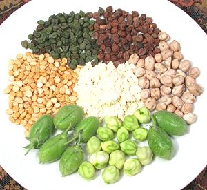 NCDEX Chana Tips