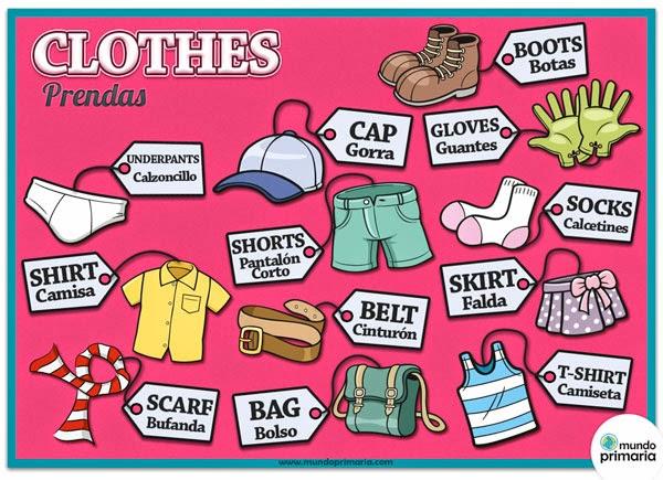 La ventana de mi clase: VoCabuLaRy: CLOTHES
