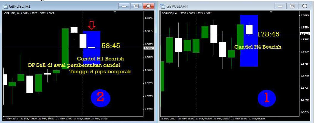 Strategi forex scalping pagi hari