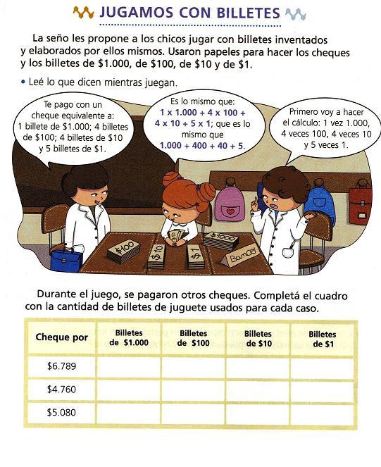 Aula Se O Sory Sistema Monetario Argentino Para Ni Os Actividades