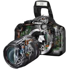 The Advantages of DSLR Camera