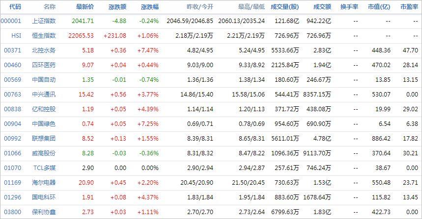 中国株コバンザメ投資ウォッチ銘柄watch20140328