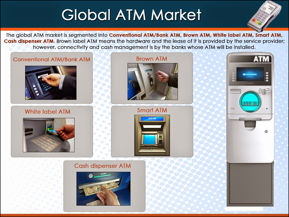atm market is expected to reach Slide 1: global axial fan market expected to reach xxx million growing at a cagr of xxx by planet market reports global axial fan industry analysis size share growth trends and forecast: an axial fan is a type of a compressor that increases the pressure of the air flowing through it.