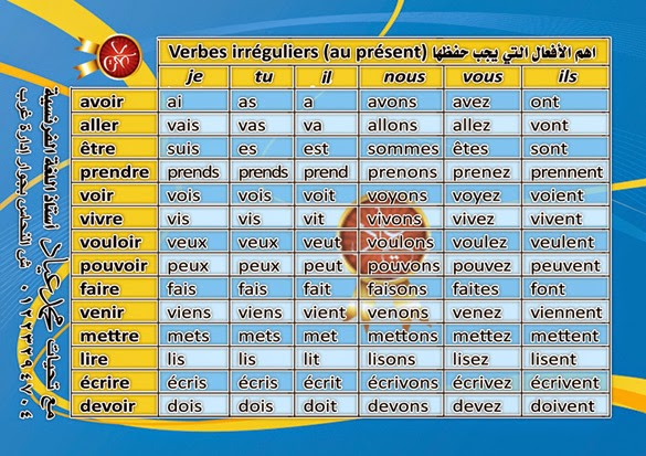 اهم الافعال الشاذة في اللغة الفرنسية