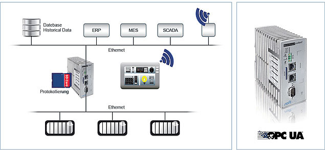 Download arduino opc server