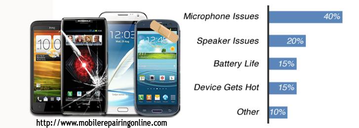 Hardware issues in smartphones