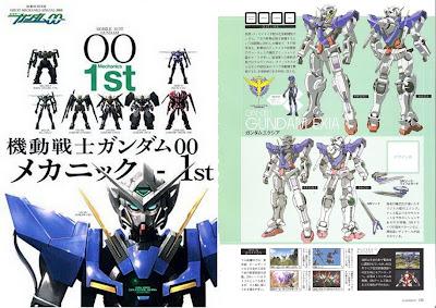 [SCANS] Gundam 00 Mech Book 01