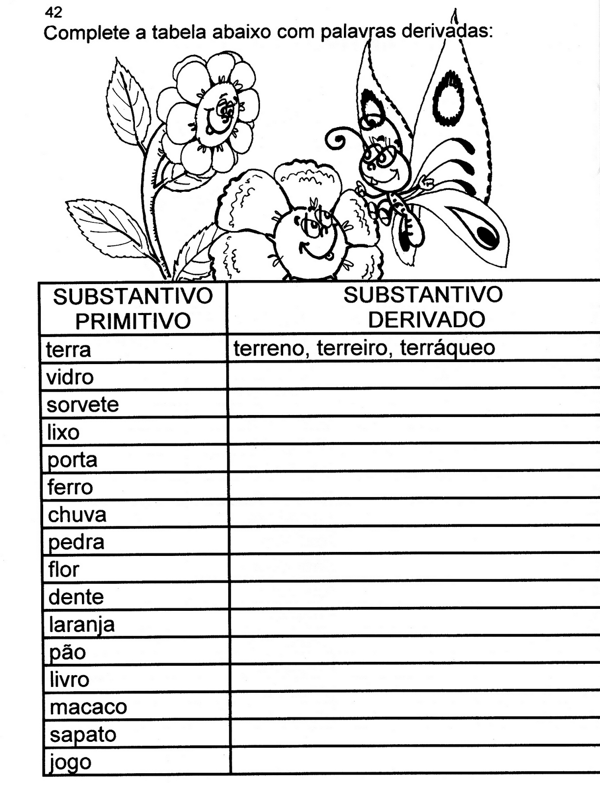 O Que Substantivo Primitivo So Portugues Substantivos Classes De  -> Atividades Sobre Substantivo Simples E Composto 4 Ano