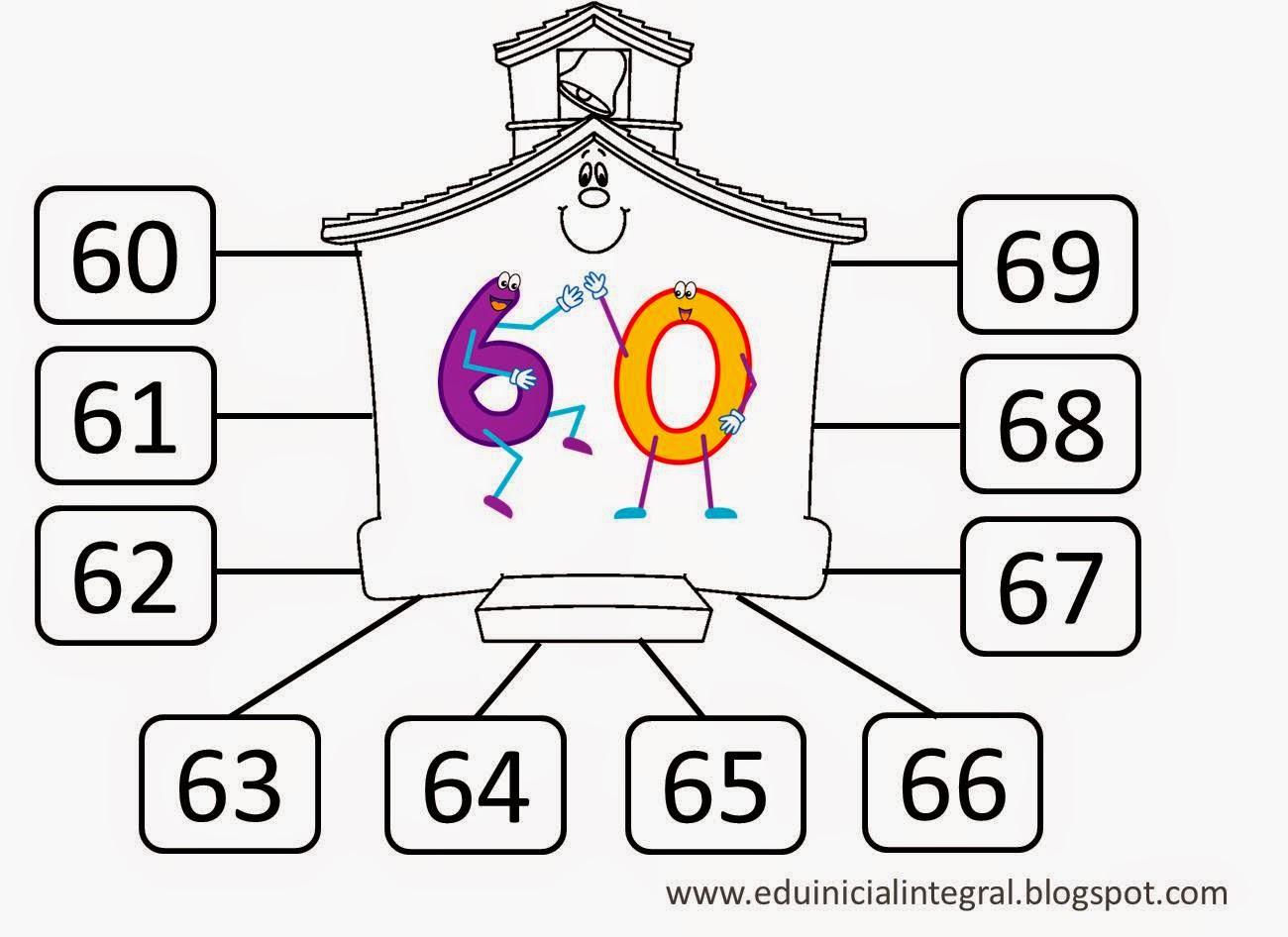 Educación Inicial para Todos: Familias de Números