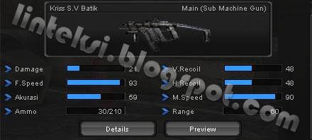 Senjata PointBlank Kriss S.V Batik