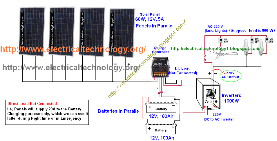 a complete note on solar panel installation calculation about no of solar panels batteries
