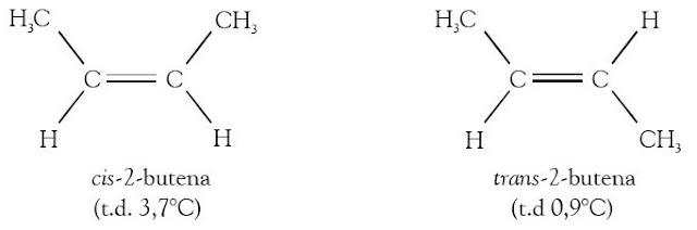 cis-2-butena dan trans-2-butena