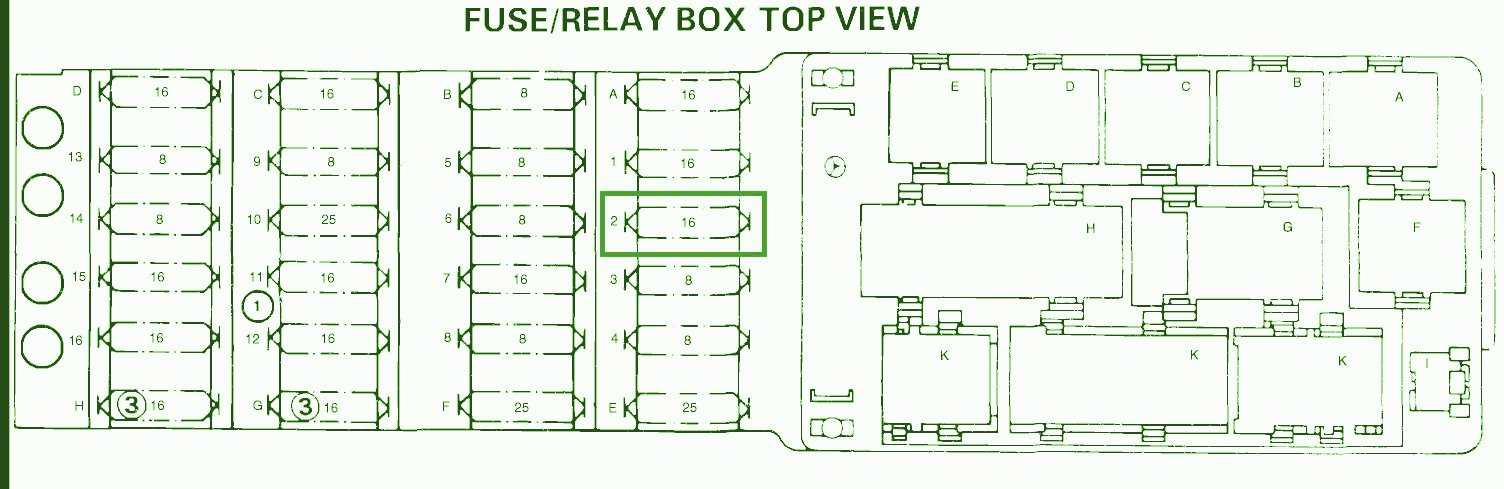 Fuse Box Diagram Mercedes