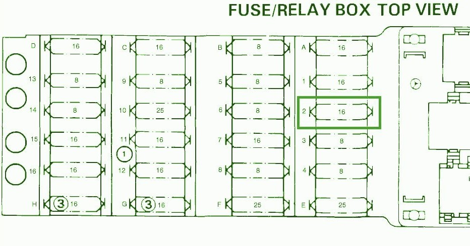 Fuse       Box       Diagram    Mercedes   Benz       420 SEL     89   Mercedes    Fuse       Box       Diagram