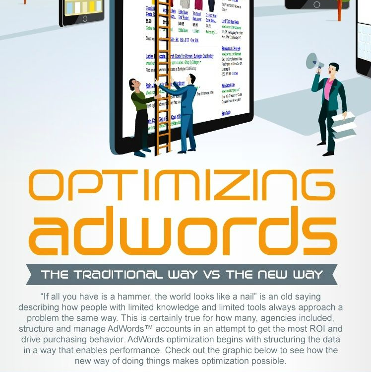 Adwords Optimization:Old Vs New Way