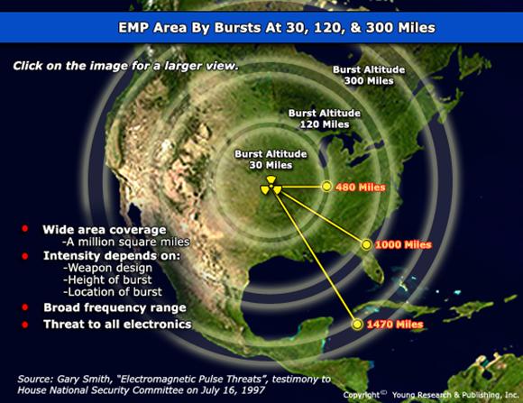القدرة التأثيرية للقنبلة: سلاح النبضة الكهرومغناطيسية: السبب الحقيقي لخوف أمريكا من كوريا الشمالية!