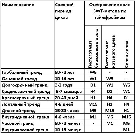 """Тестируем """"Грааль"""". Часть 2."""
