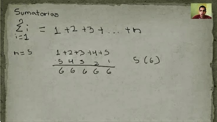 Series matemáticas | Sumatoria de 1 a N