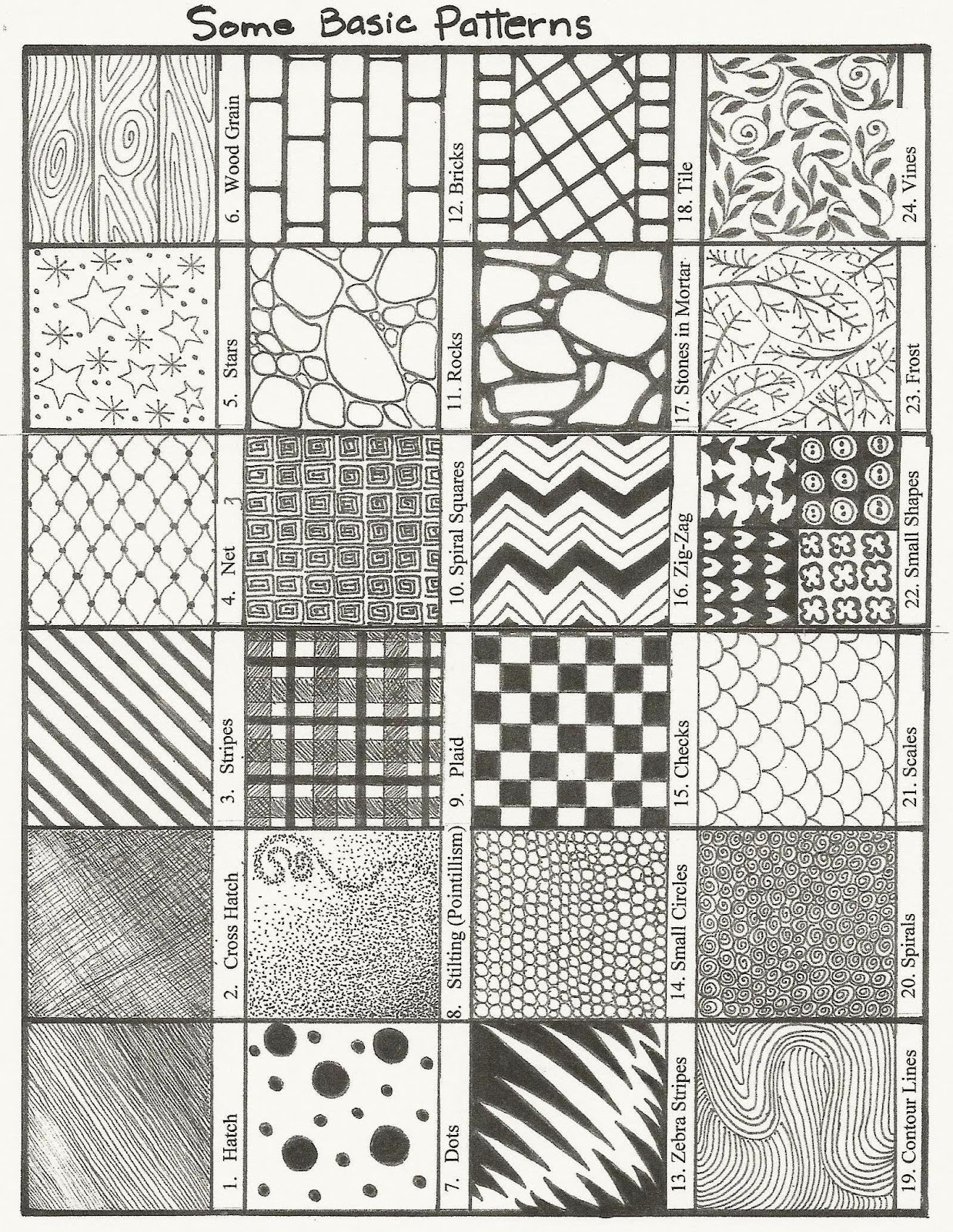 Simple Tumblr Drawings Patterns