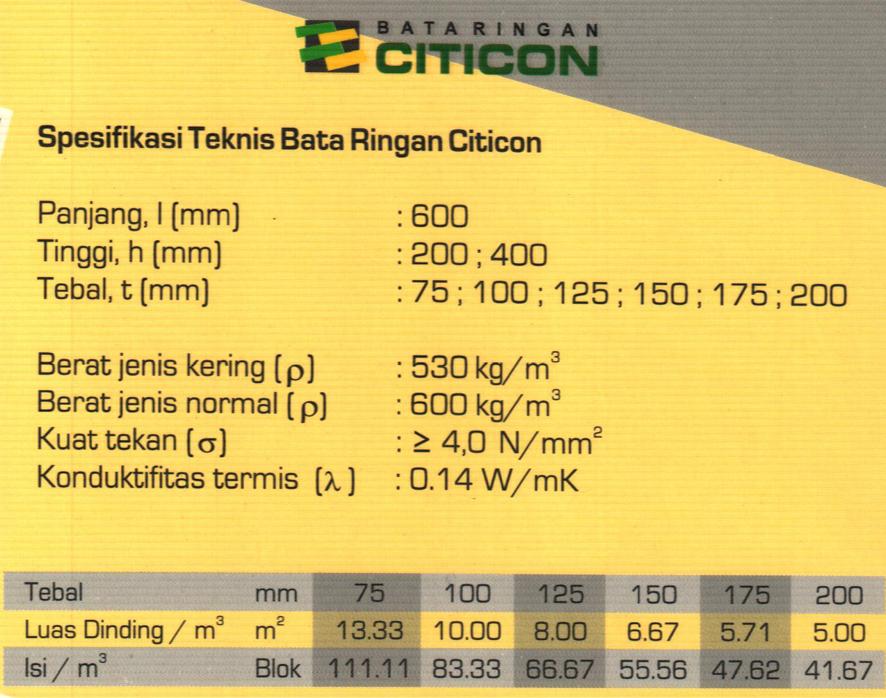 contoh spesifikasi citicon