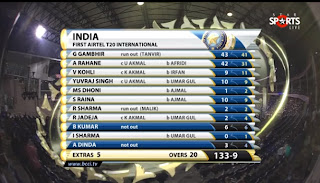 Highlights-India-Batting-v-Pakistan-1st-T20I